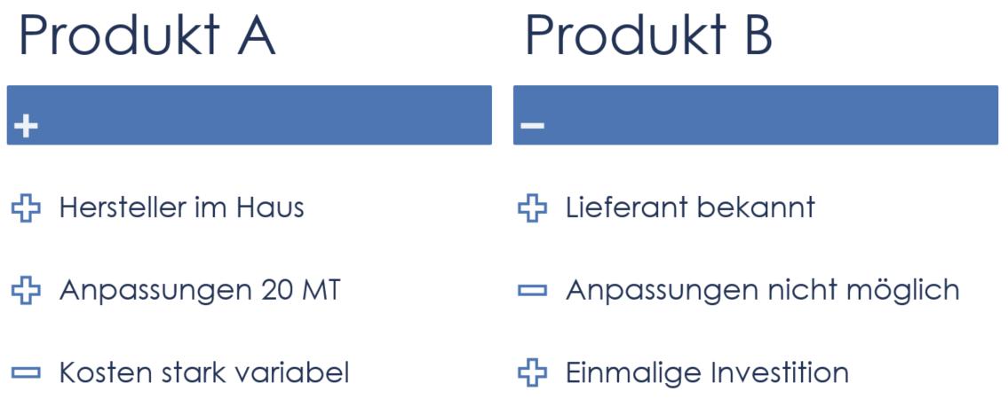 Softwareevaluierungen und -Vergleiche mit Sunny Software