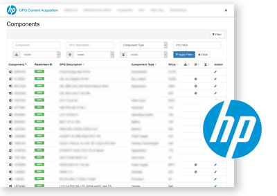 Individuelle Marketing-Automatisierung für HP