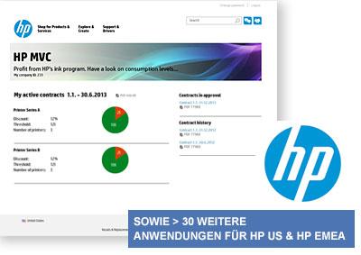 MVC Webanwendung für Hewlett Packard